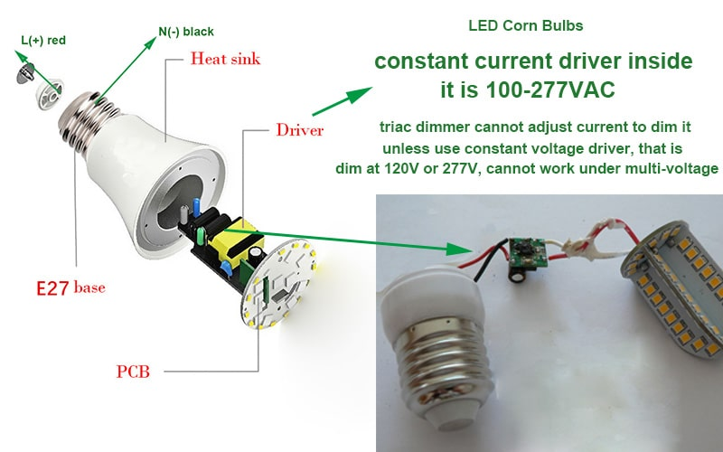 LED corn bulb dimmable