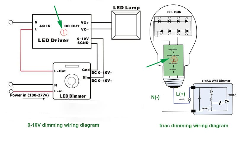 dimmable LED corn bulb wiring diagram